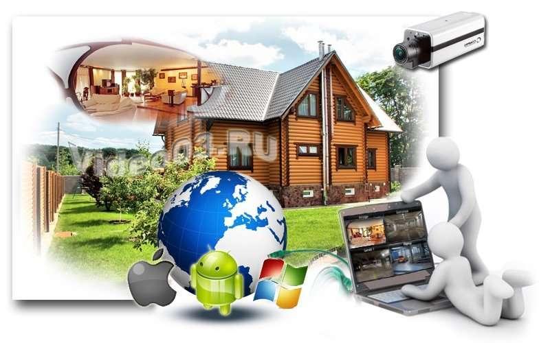 Сигнализация. Видео-наблюдение. CCTV. Комплексные системы http://www.u