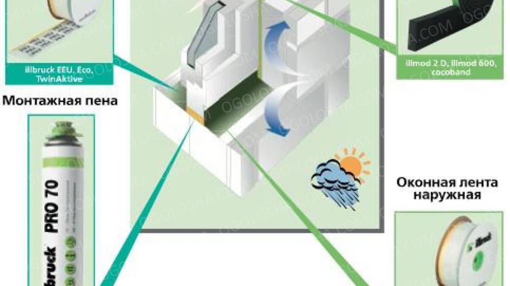 Евромонтаж металлопластиковых окон, Illbruck (Иллбрук) монтаж