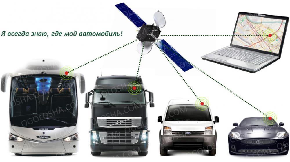 Установка и мониторинг GPS трекера на автомобиль