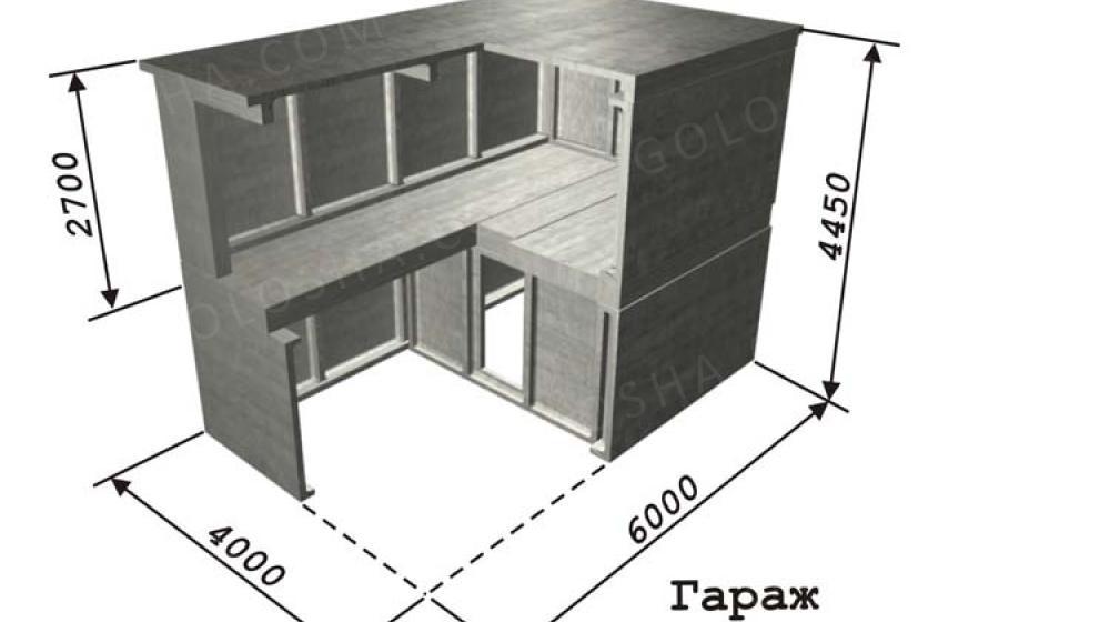 конструкціі гаража