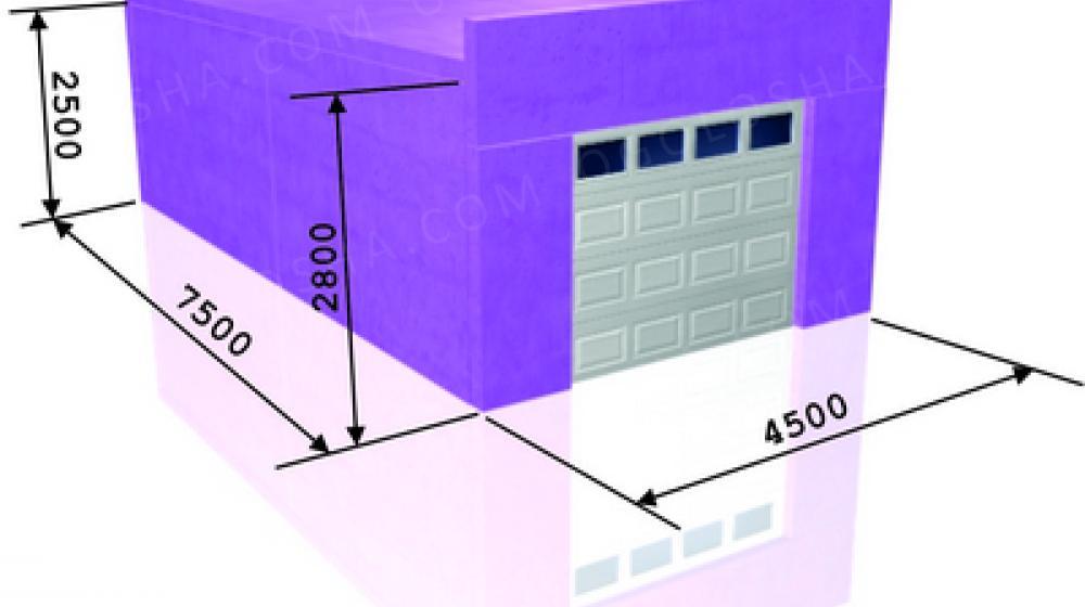 конструкции гаражей