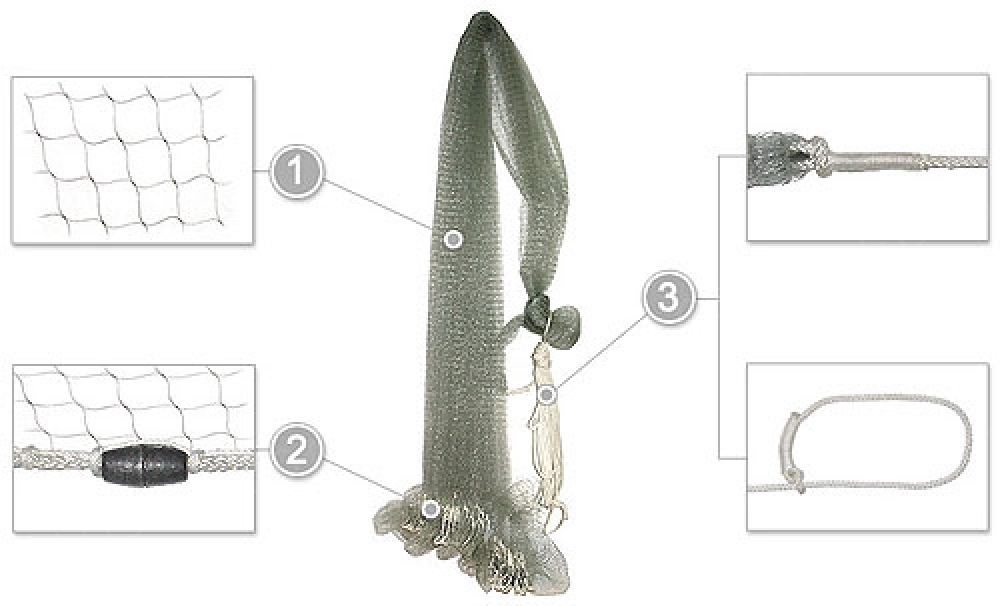 никогда работала инденезия рыбаловныи кукула сетка отображено карте Волгоград