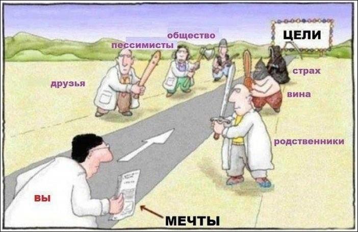"""Практикум """"Дорога к мечте или Жизнь на «Отлично»"""