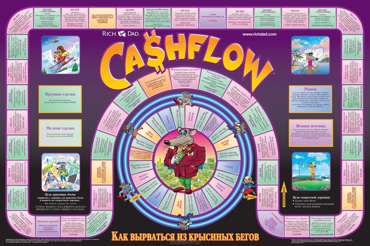 Игра «Cashflow»