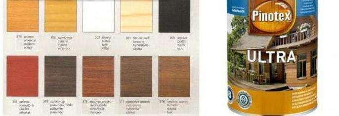 Декоративное средство защиты древесины Ultra Pinotex  1 л.