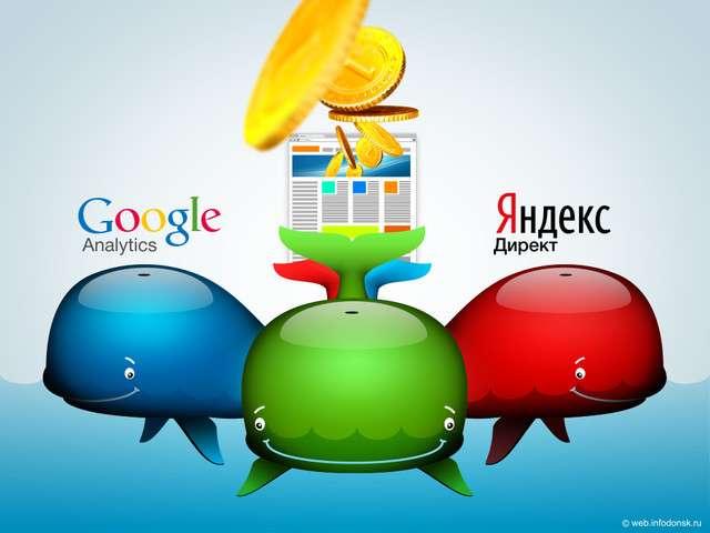 Раскрутка сайта в google adwords