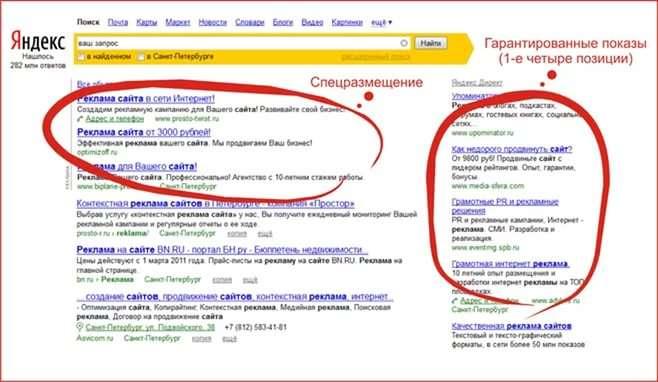 Cpc контекстная баннерная реклама ctr яндекс директ это