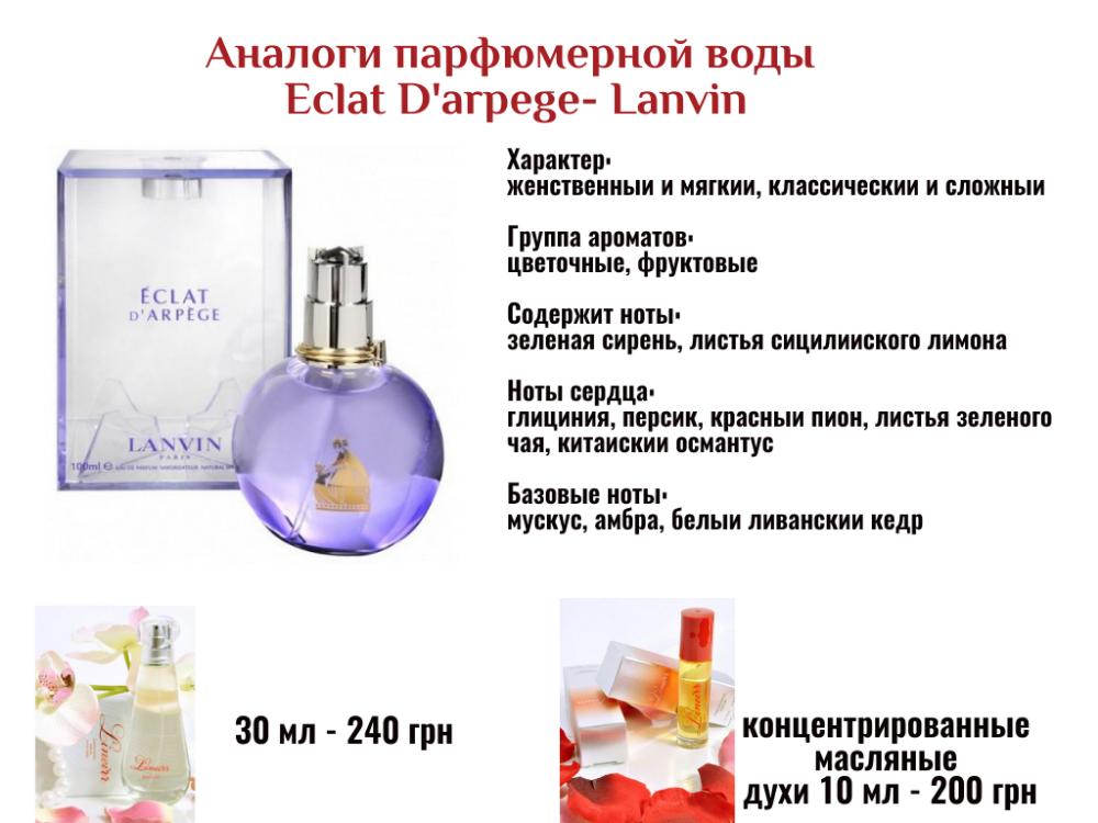 Французская парфюмерия Lineirr (аналоги элитной парфюмерии).