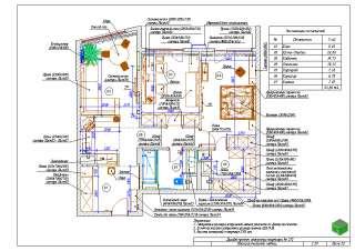 Перепланировка, мебель и электрика