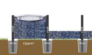 Секционные ограждения,панельные заборы,ЖБИ забор