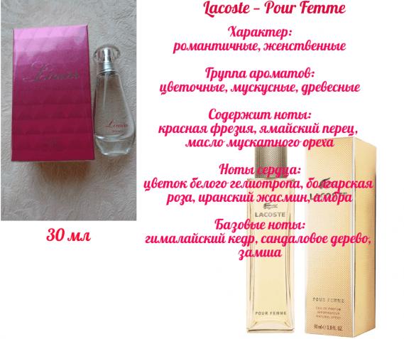 Французская парфюмерия Lineirr ( аналоги элитной парфюмерии)