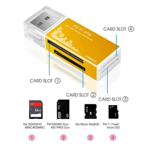 Кардридер универсальный USB 2.0