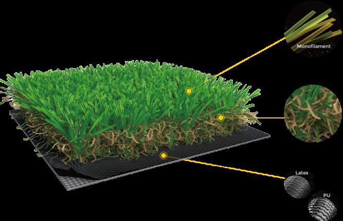 Трава для мультиспорта, искусственная трава, гольф, теннис, волейбол