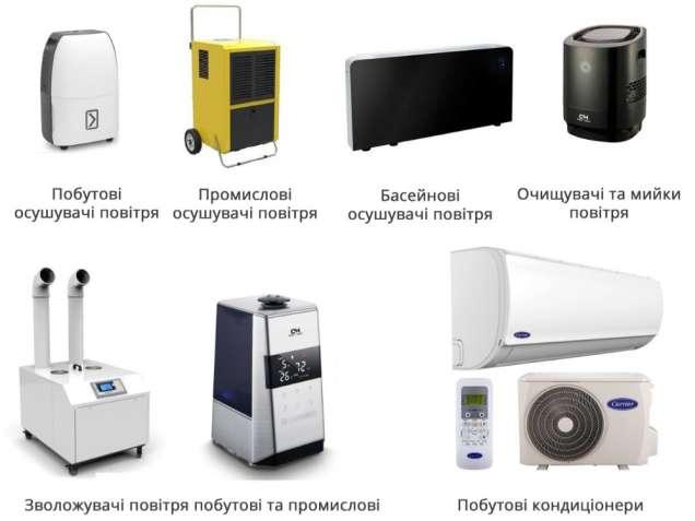Очистители воздуха и ионизаторы для дома и офиса