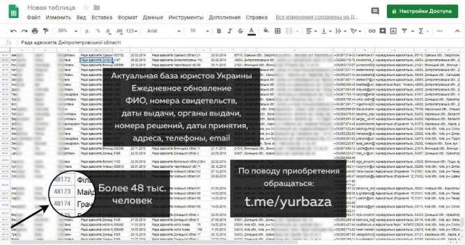 База юристов Украины, более 48 тыс. человек, ФИО, телефоны, email