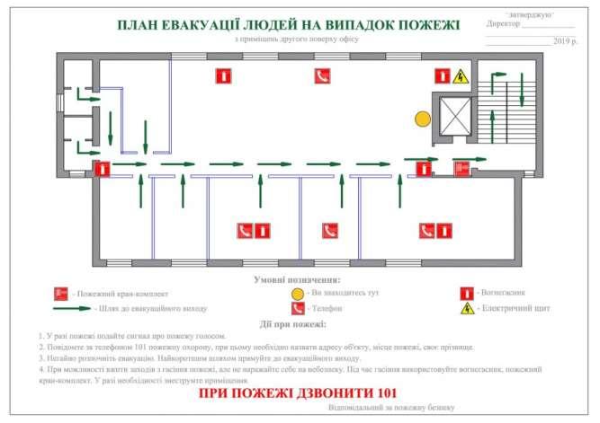 План евакуації людей при пожежі