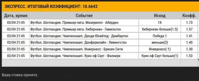 Программа для футбольных букмекерских ставок. Расчет счета в матче.