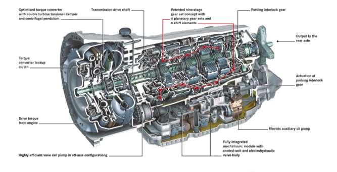 Ремонт Акпп Powershift DTC250 Ford. Адаптація та діагностика