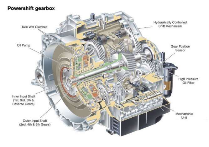 Ремонт Акпп Powershift Ford Focus Galaxy 6DCT450 MPS6