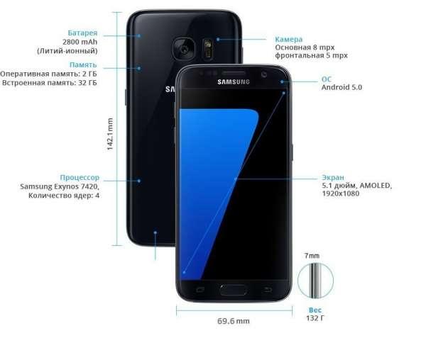 Мобильный телефон. Реплика Galaxy S7, смартфон