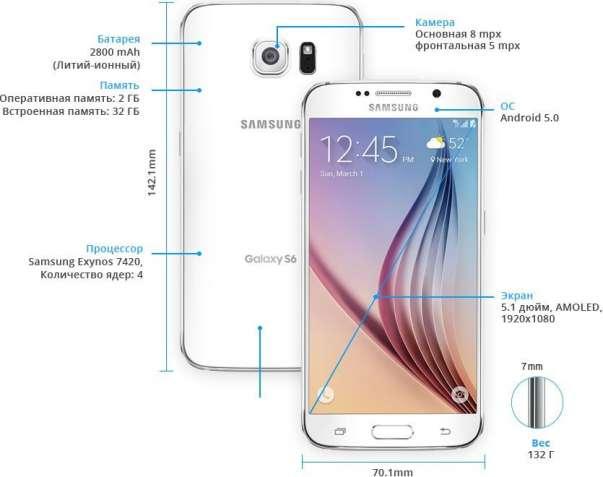 Смартфон. Реплика Galaxy S6, Мобильные телефоны