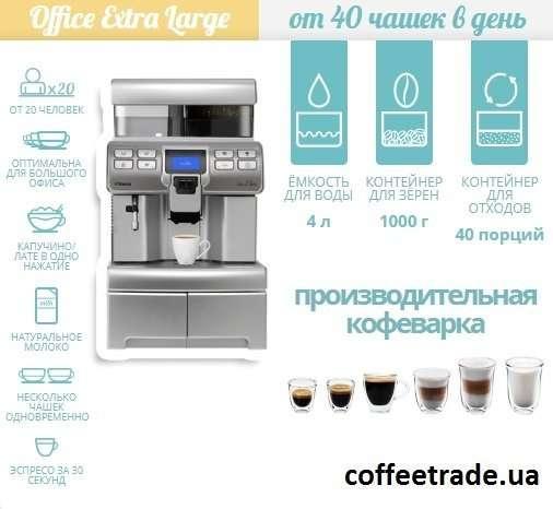 Аренда кофеварок в Киеве. Автоматические кофеварки в офис Киев