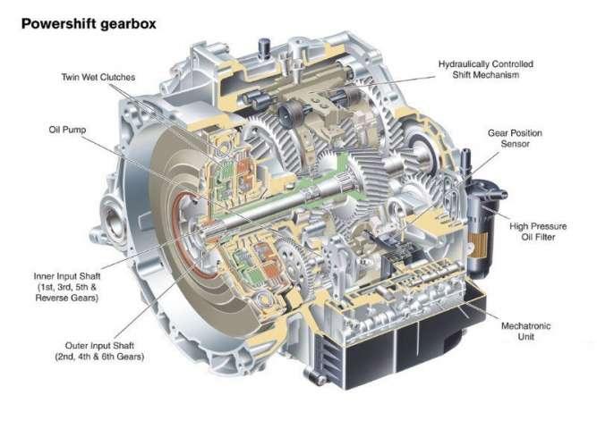 Ремонт АКПП 6DCT450 250 Powershift Citroen Mps6 Dps6